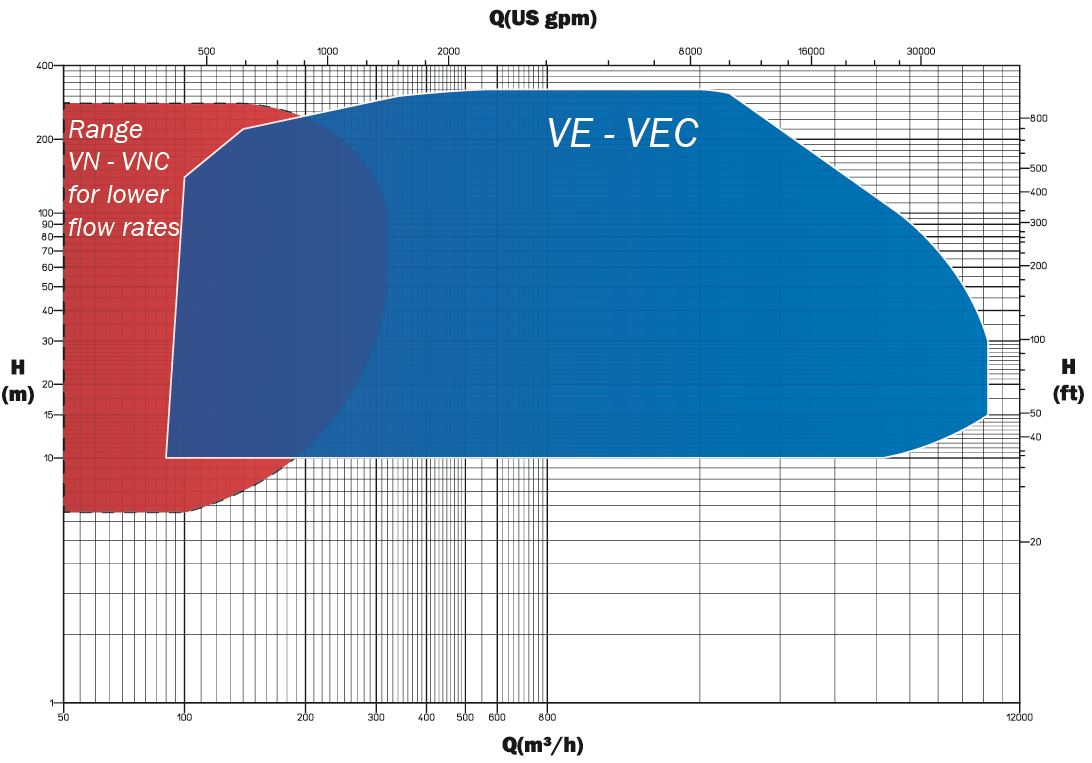 VEY / VEYR chart